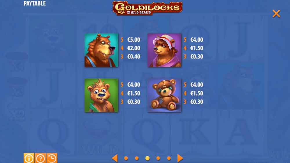 Goldilocks and the Wild Bears jackpot analysis